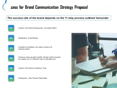 Process For Brand Communication Strategy Proposal Ppt Infographics Objects PDF