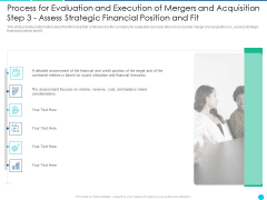 Process For Evaluation And Execution Of Mergers And Acquisition Step 3 Assess Strategic Financial Position And Fit Rules PDF