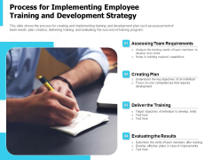 Process For Implementing Employee Training And Development Strategy Ppt PowerPoint Presentation Gallery Example Introduction PDF