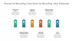 Process For Recruiting Case Study For Recruiting New Employee Ppt Slides Outline PDF