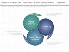 Process Framework Powerpoint Slides Presentation Guidelines