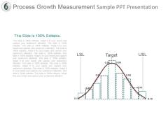 Process Growth Measurement Sample Ppt Presentation