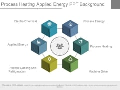 Process Heating Applied Energy Ppt Background