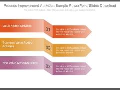 Process Improvement Activities Sample Powerpoint Slides Download
