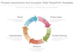 Process Improvement And Innovation Slide Powerpoint Templates