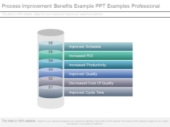 Process Improvement Benefits Example Ppt Examples Professional