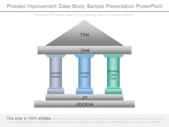Process Improvement Case Study Sample Presentation Powerpoint