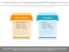 Process Improvement Fundamentals Sample Ppt Infographic Template
