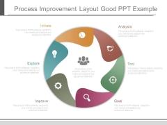 Process Improvement Layout Good Ppt Example