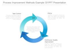 Process Improvement Methods Example Of Ppt Presentation
