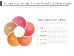 Process Improvement Sample Powerpoint Slides Images