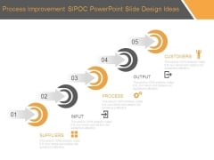 Process Improvement Sipoc Powerpoint Slide Design Ideas