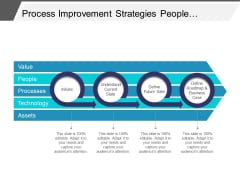 Process Improvement Strategies People Process Technology Ppt PowerPoint Presentation Professional Demonstration