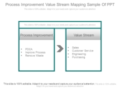Process Improvement Value Stream Mapping Sample Of Ppt