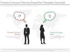 Process In Account Planning Powerpoint Templates Download