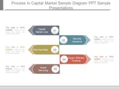 Process In Capital Market Sample Diagram Ppt Sample Presentations