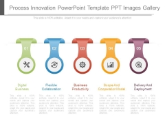 Process Innovation Powerpoint Template Ppt Images Gallery