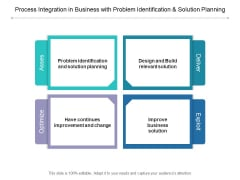 Process Integration In Business With Problem Identification And Solution Planning Ppt PowerPoint Presentation Microsoft