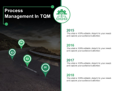 Process Management In TQM Ppt PowerPoint Presentation Inspiration Elements