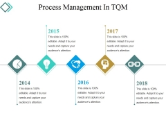 Process Management In Tqm Ppt PowerPoint Presentation Infographics Gridlines