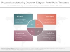 Process Manufacturing Overview Diagram Powerpoint Templates