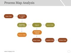 Process Map Analysis Ppt PowerPoint Presentation Portfolio Grid