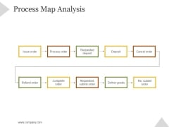 Process Map Analysis Ppt PowerPoint Presentation Summary