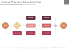 Process Mapping Flow Charting Ppt Slides