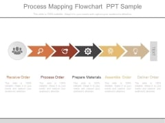 Process Mapping Flowchart Ppt Sample