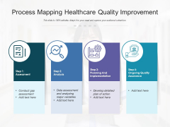 Process Mapping Healthcare Quality Improvement Ppt PowerPoint Presentation File Example Topics PDF