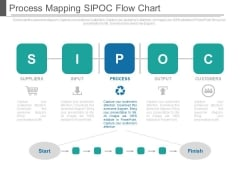 Process Mapping Sipoc Flow Chart Ppt Slides