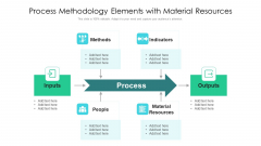 Process Methodology Elements With Material Resources Ppt PowerPoint Presentation Show Elements PDF