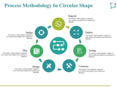 Process Methodology In Circular Shape Ppt PowerPoint Presentation Ideas Example File