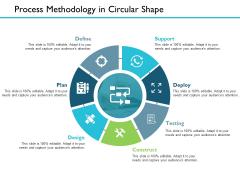 Process Methodology In Circular Shape Ppt PowerPoint Presentation Slides Styles