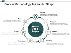 Process Methodology In Circular Shape Process Analysis Ppt PowerPoint Presentation Infographics Show