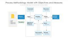 Process Methodology Model With Objectives And Measures Ppt PowerPoint Presentation Infographics Outline PDF