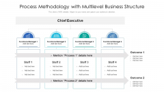 Process Methodology With Multilevel Business Structure Ppt PowerPoint Presentation Infographics Example File PDF