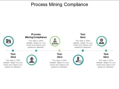 Process Mining Compliance Ppt PowerPoint Presentation Infographic Template Graphics Design Cpb