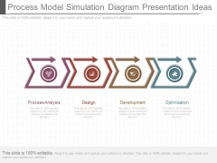 Process Model Simulation Diagram Presentation Ideas
