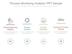 Process Monitoring Analytics Ppt Sample
