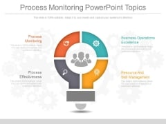 Process Monitoring Powerpoint Topics