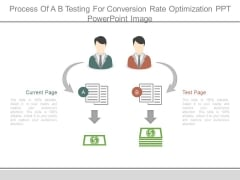 Process Of A B Testing For Conversion Rate Optimization Ppt Powerpoint Image