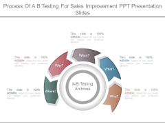 Process Of A B Testing For Sales Improvement Ppt Presentation Slides