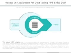 Process Of Acceleration For Data Testing Ppt Slides Deck