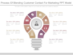 Process Of Blending Customer Contact For Marketing Ppt Model