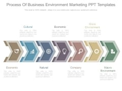 Process Of Business Environment Marketing Ppt Templates