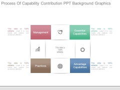Process Of Capability Contribution Ppt Background Graphics