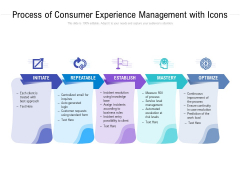 Process Of Consumer Experience Management With Icons Ppt PowerPoint Presentation Layouts Show