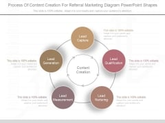 Process Of Content Creation For Referral Marketing Diagram Powerpoint Shapes