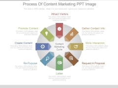 Process Of Content Marketing Ppt Image